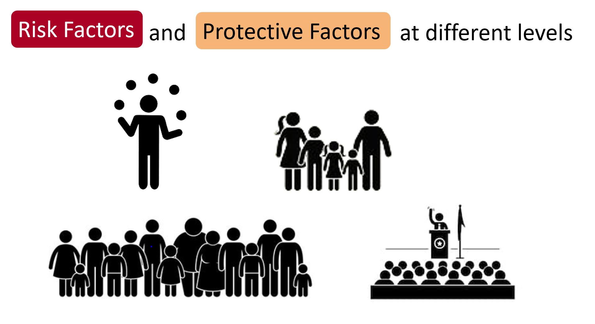 levels of factors
